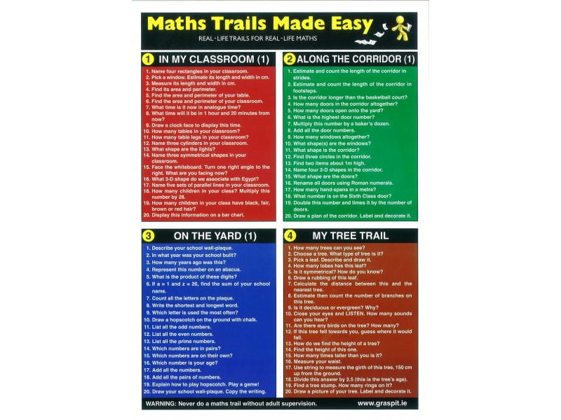 Maths Trails Made Easy! Glance Card
