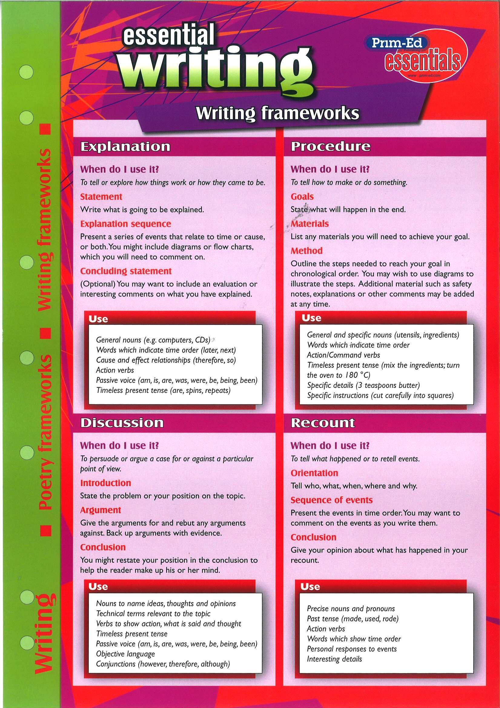 english writing terms